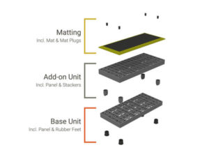 Diagram breaking apart the different pieces that make up an Add-A-Level A3616 with yellow matting.