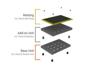 Diagram breaking apart the different pieces that make up an Add-A-Level A3624 with yellow matting