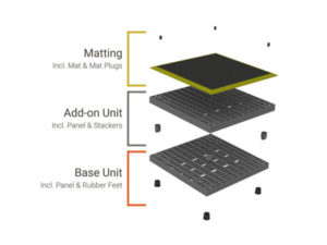 Diagram breaking apart the different pieces that make up an Add-A-Level A3636 with yellow matting