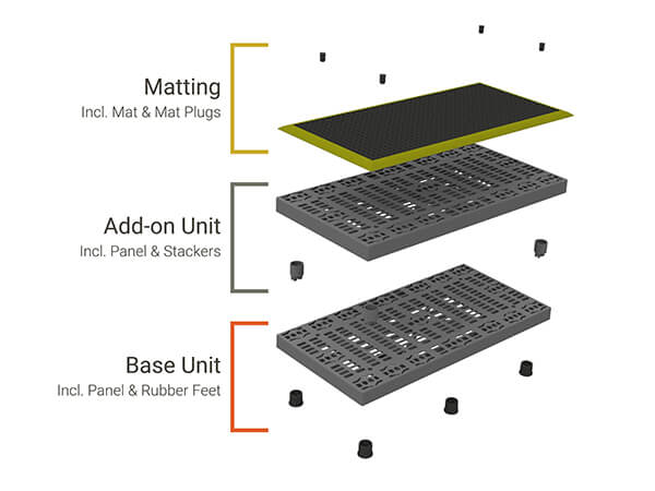 Diagram breaking apart the different pieces that make up an Add-A-Level A4824 with yellow matting