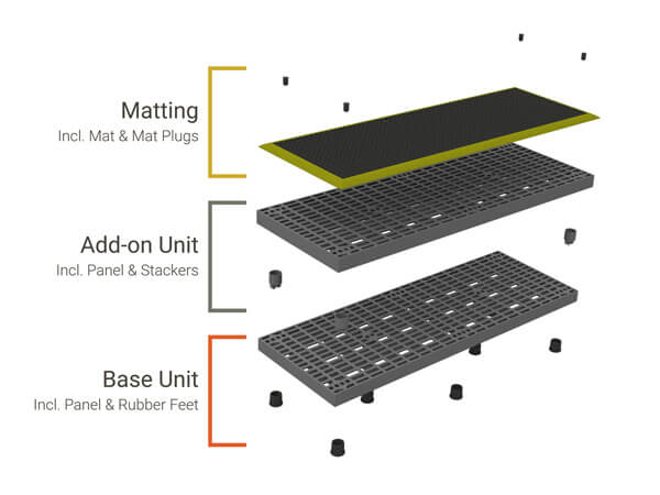 Diagram breaking apart the different pieces that make up an Add-A-Level A6616 with yellow matting