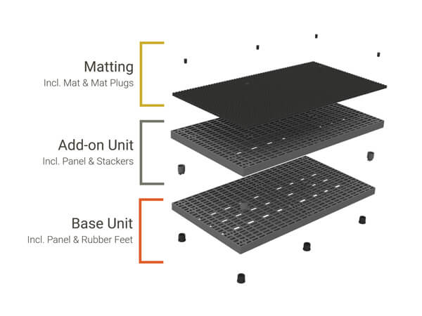 Diagram breaking apart the different pieces that make up an Add-A-Level A6636