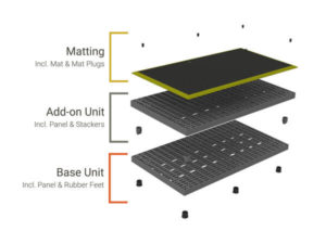 Diagram breaking apart the different pieces that make up an Add-A-Level A6636 with yellow matting