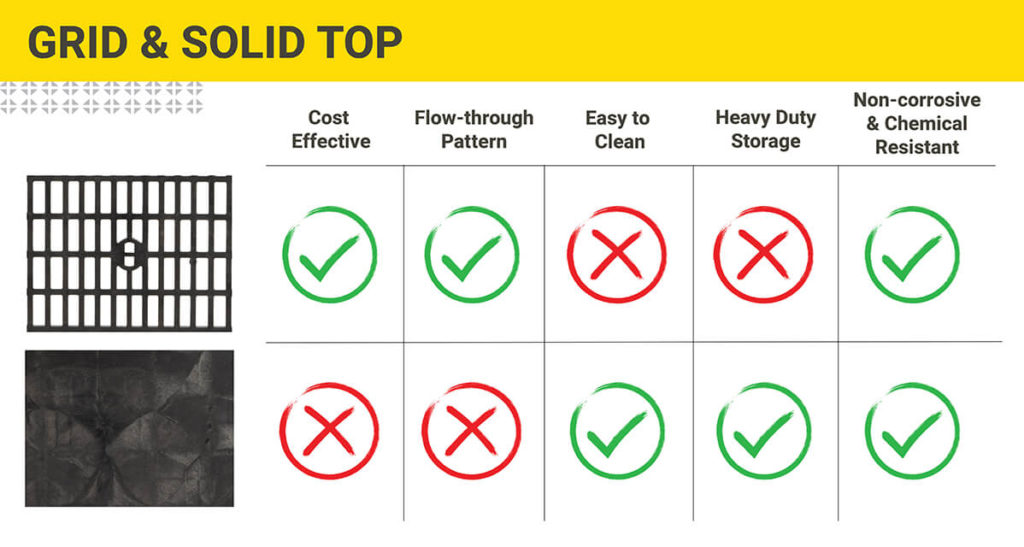 Pros and cons infographic for grid and solid tops.